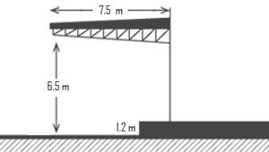 747 Warehouse Canopy